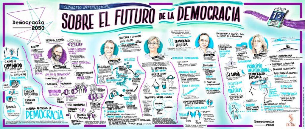 Democracia 2050 por Marcelo Álvarez